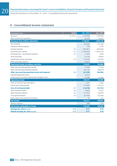 Altran_2016_consolidated_income